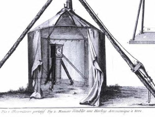 Sketch of portable observatory used by Cook